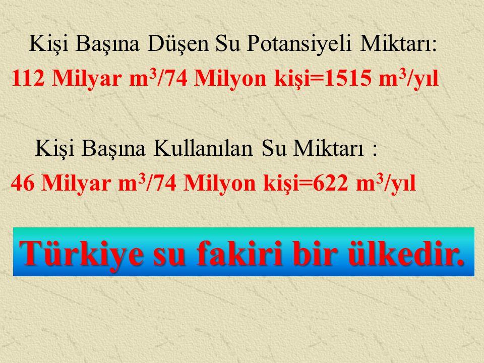 Türkiye su fakiri bir ülkedir.