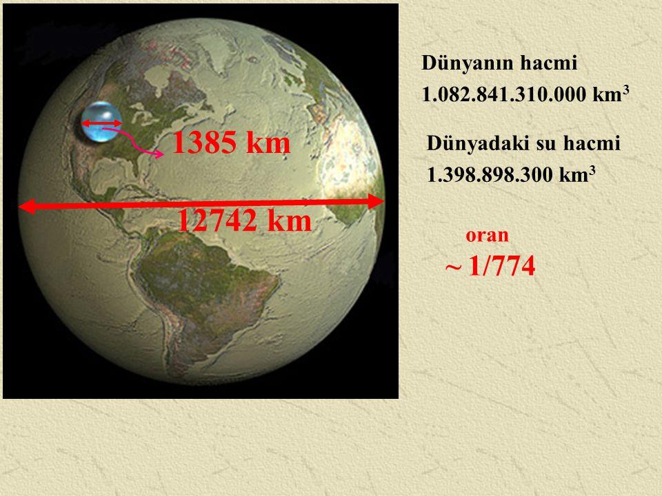 1385 km 12742 km ~ 1/774 Dünyanın hacmi 1.082.841.310.000 km3