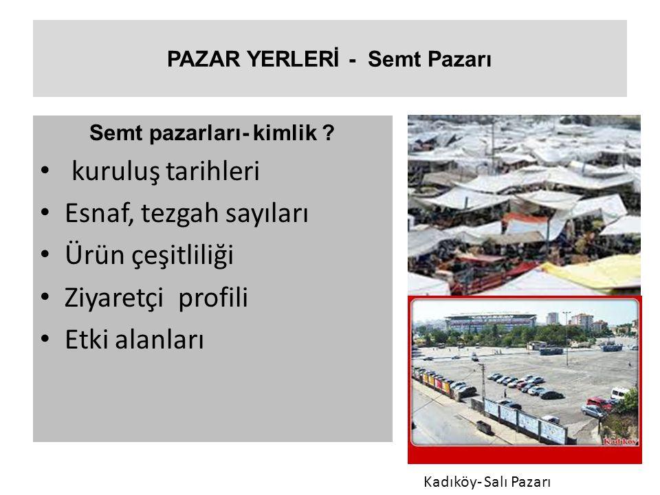 PAZAR YERLERİ - Semt Pazarı
