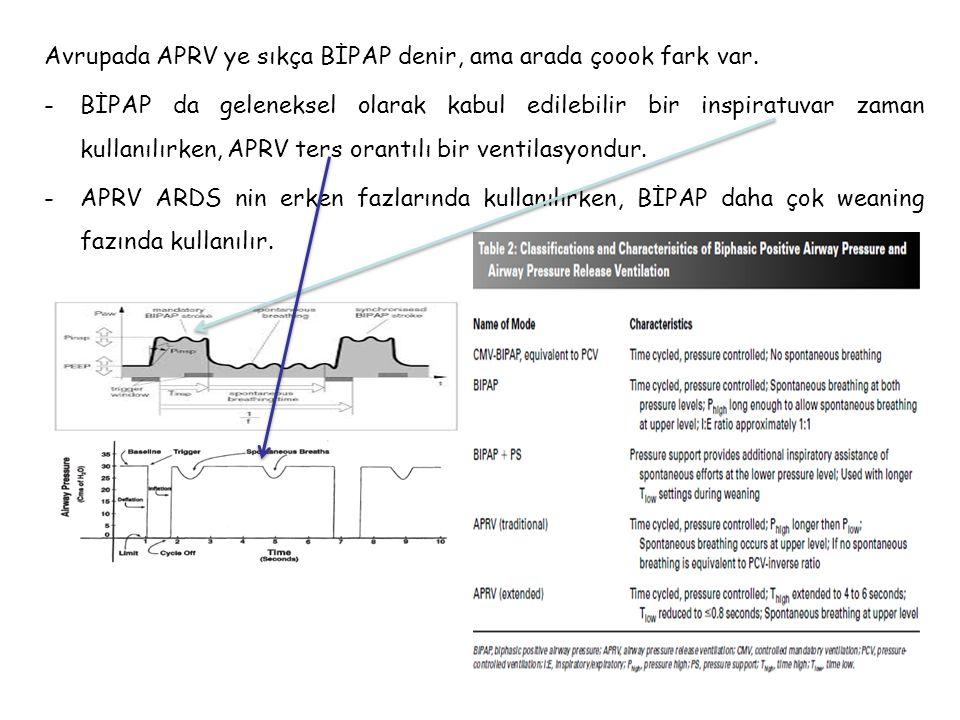 Avrupada APRV ye sıkça BİPAP denir, ama arada çoook fark var.