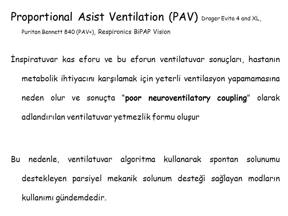 Proportional Asist Ventilation (PAV) Drager Evita 4 and XL, Puritan Bennett 840 (PAV+), Respironics BiPAP Vision