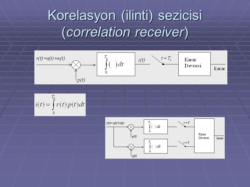 Korelasyon (ilinti) sezicisi (correlation receiver)