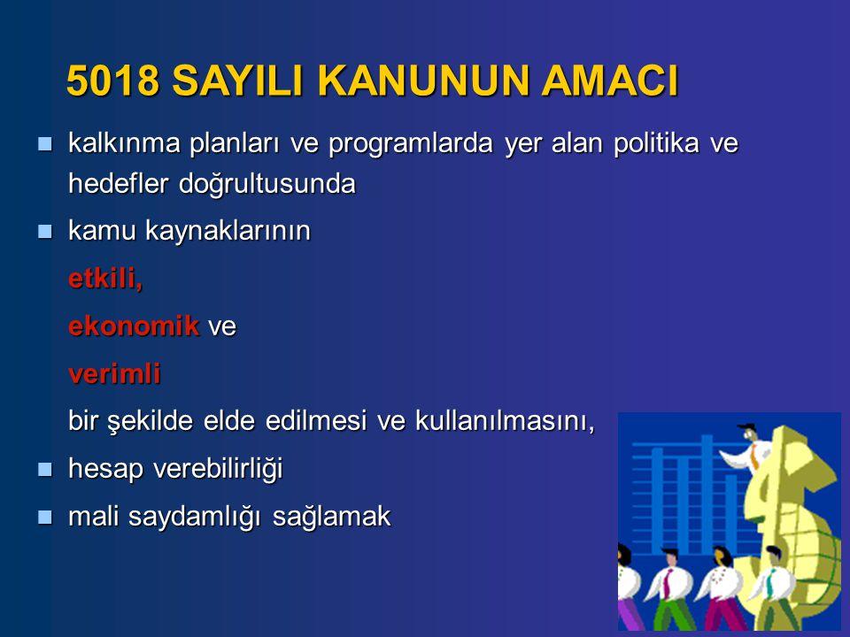 5018 SAYILI KANUNUN AMACI kalkınma planları ve programlarda yer alan politika ve hedefler doğrultusunda.
