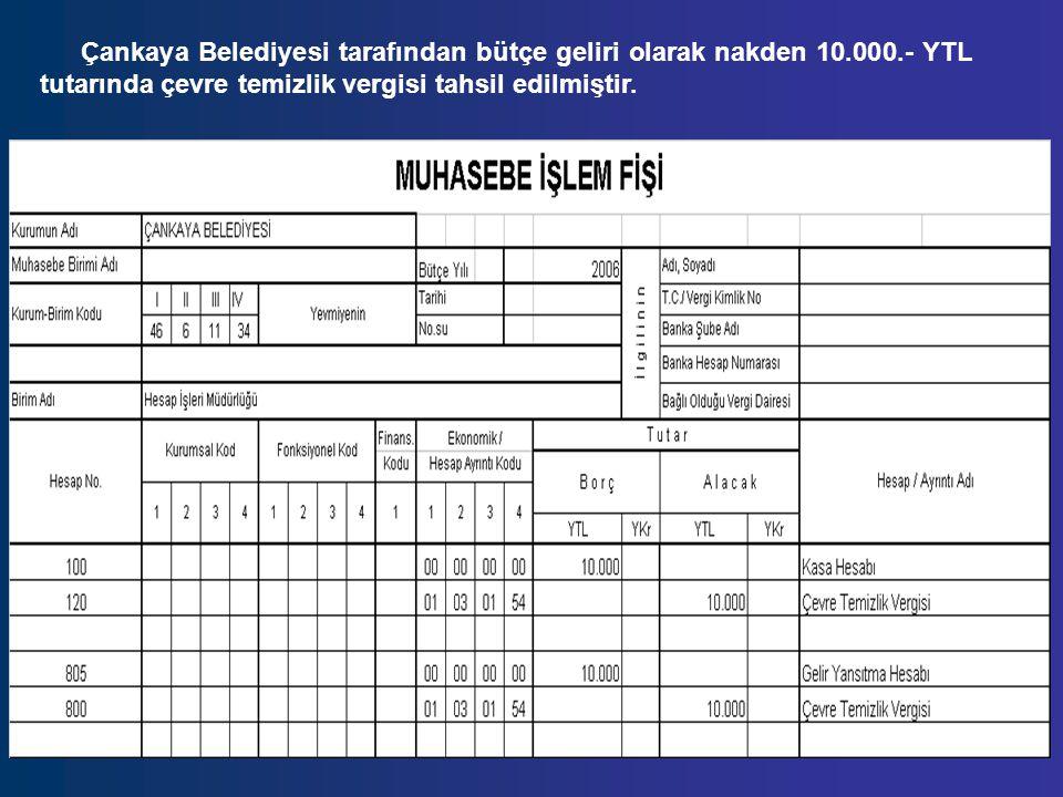 Çankaya Belediyesi tarafından bütçe geliri olarak nakden 10. 000