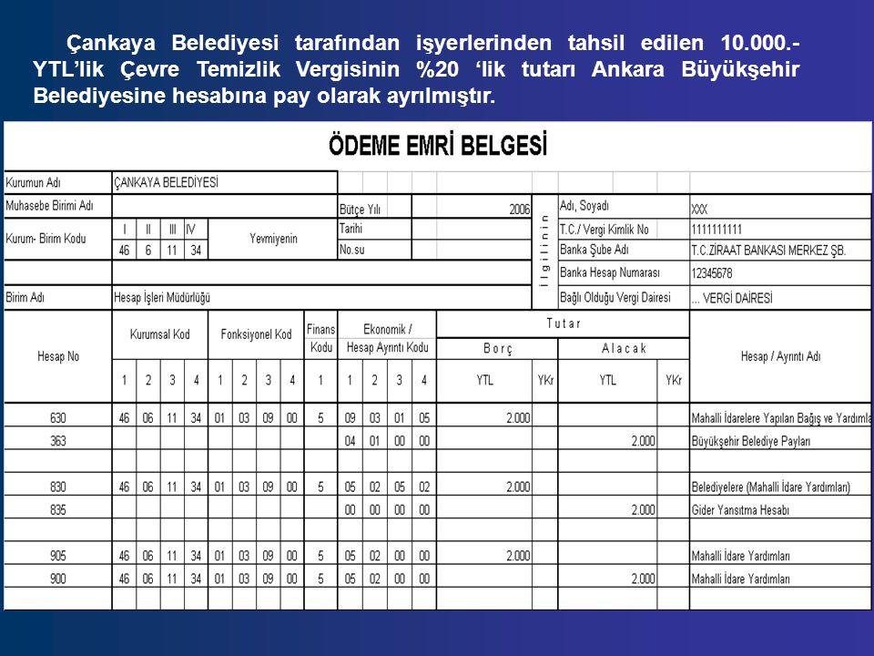 Çankaya Belediyesi tarafından işyerlerinden tahsil edilen 10. 000