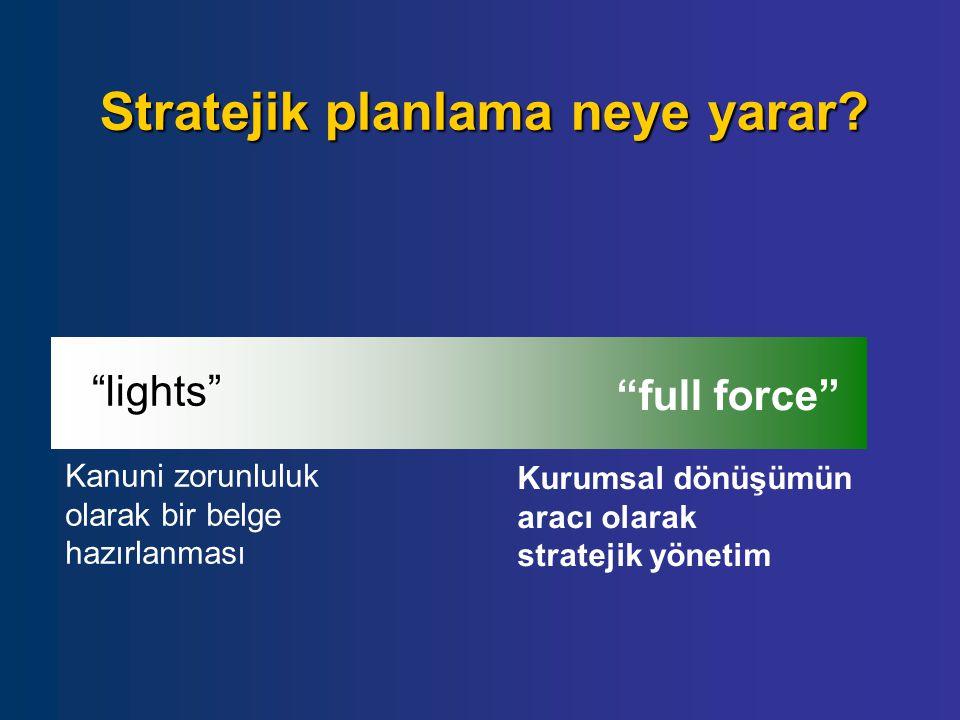 Stratejik planlama neye yarar