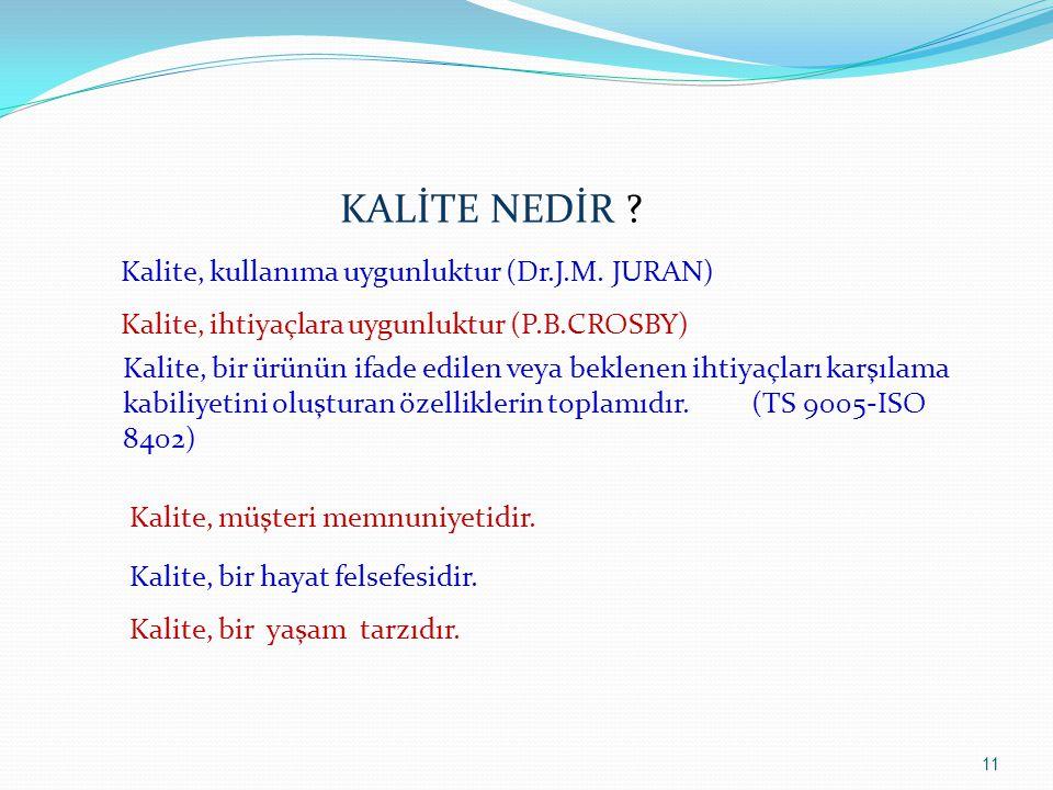 KALİTE NEDİR Kalite, kullanıma uygunluktur (Dr.J.M. JURAN)