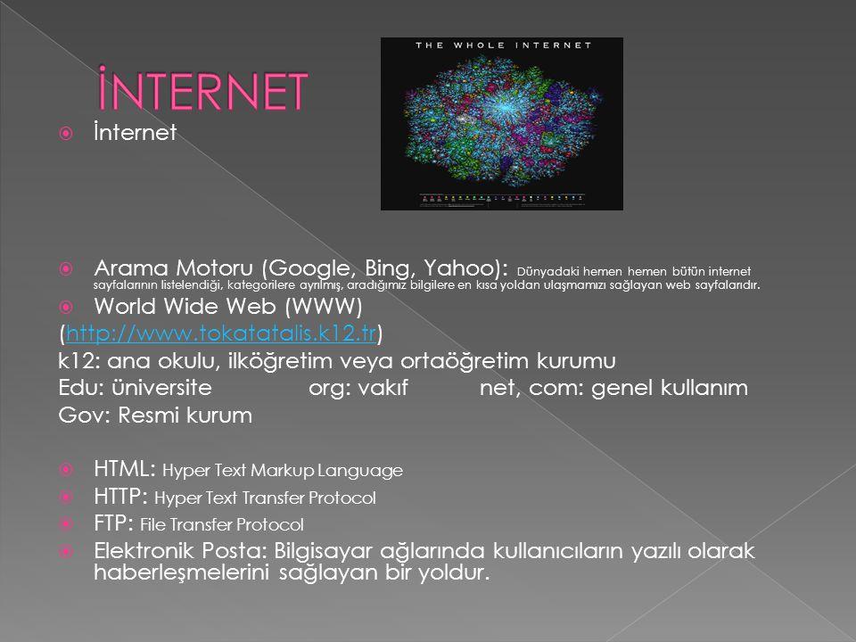 İNTERNET İnternet.
