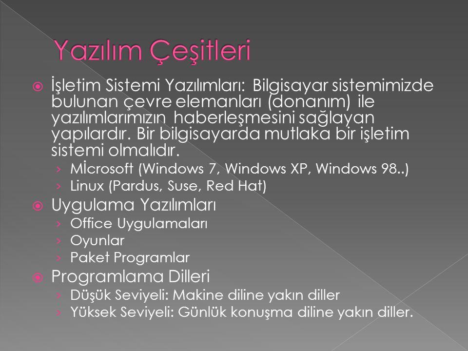 Yazılım Çeşitleri