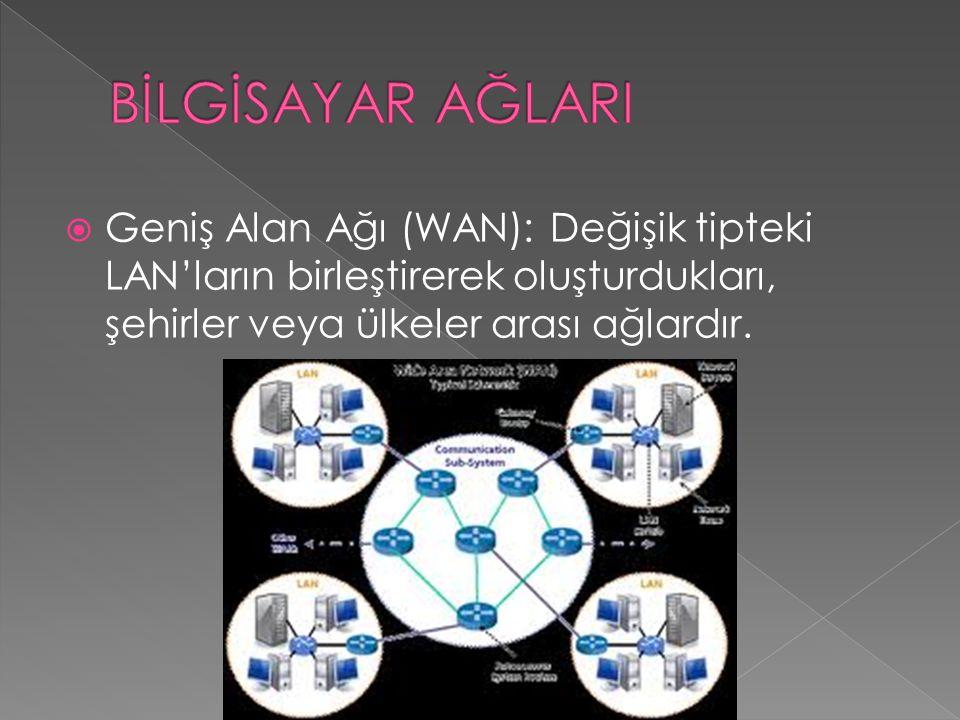 BİLGİSAYAR AĞLARI Geniş Alan Ağı (WAN): Değişik tipteki LAN'ların birleştirerek oluşturdukları, şehirler veya ülkeler arası ağlardır.