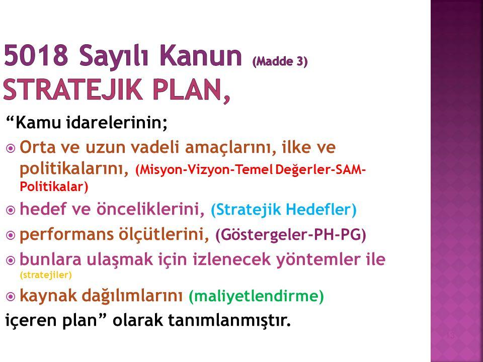 5018 Sayılı Kanun (Madde 3) stratejik plan,
