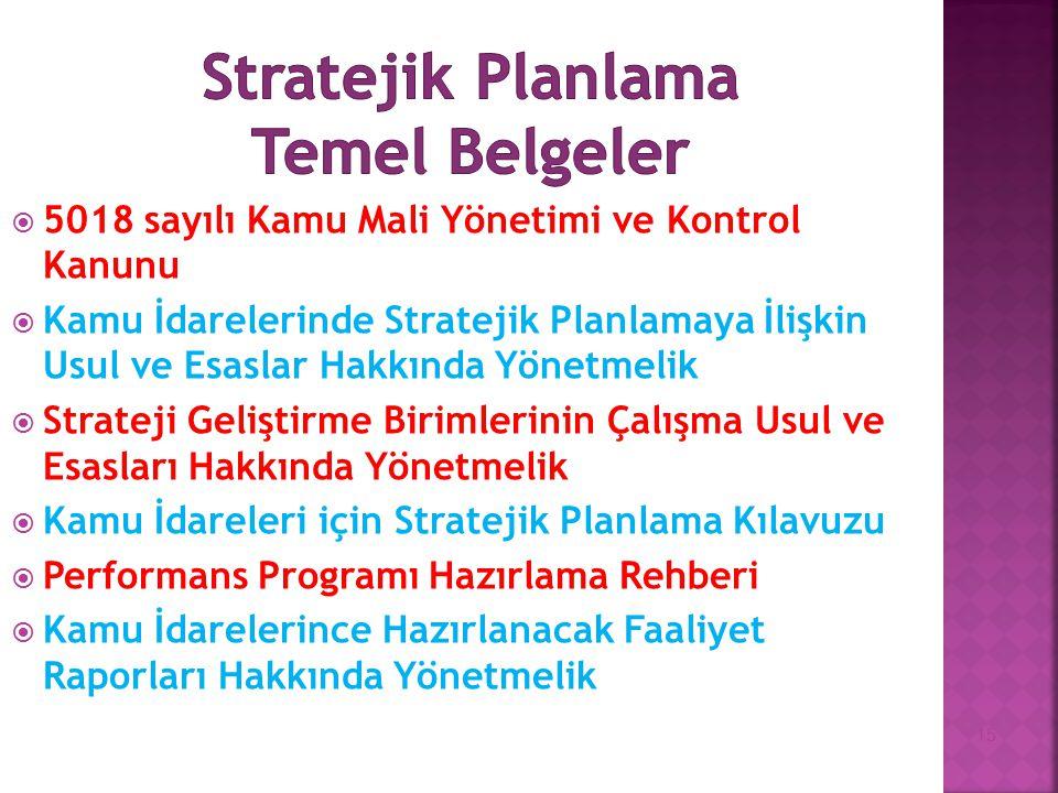 Stratejik Planlama Temel Belgeler