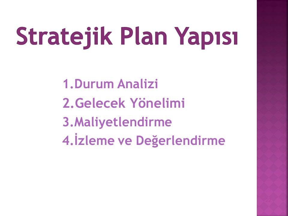 Stratejik Plan Yapısı 2.Gelecek Yönelimi 1.Durum Analizi