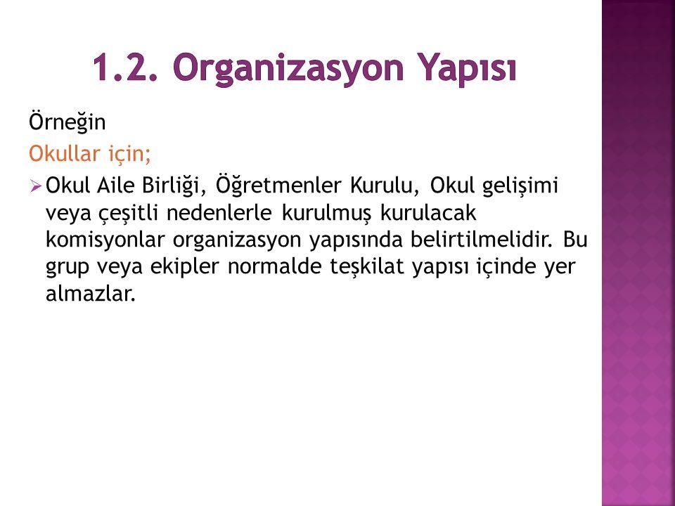 1.2. Organizasyon Yapısı Örneğin Okullar için;
