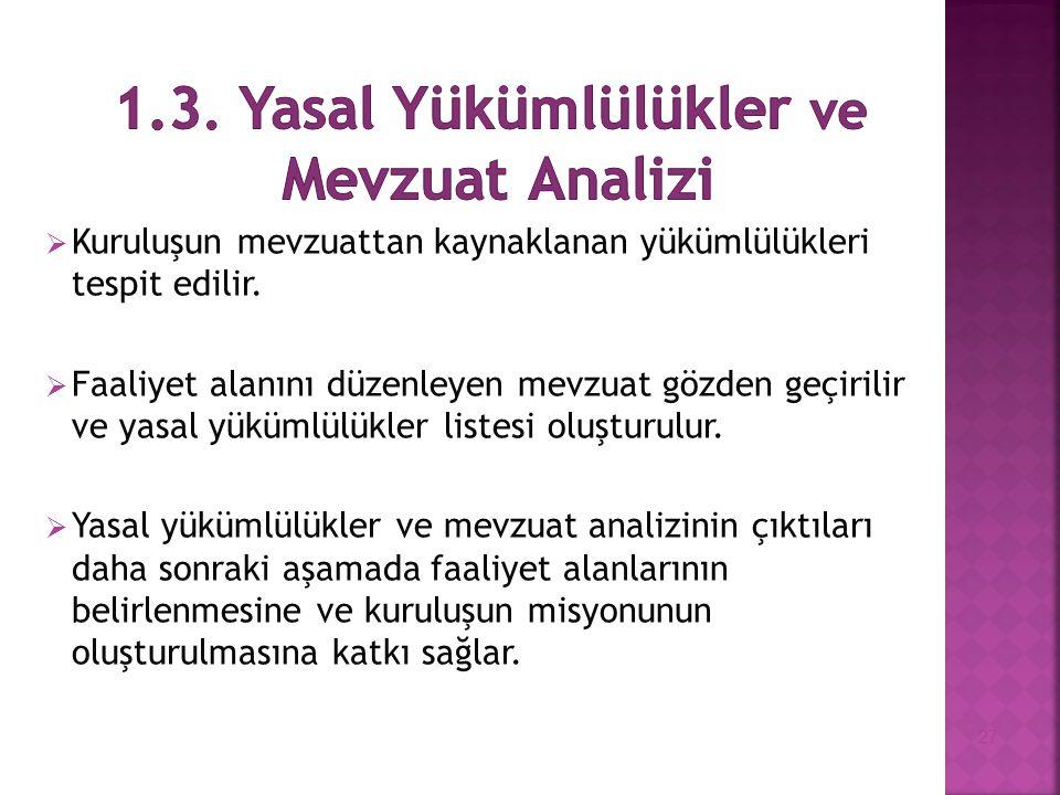 1.3. Yasal Yükümlülükler ve Mevzuat Analizi