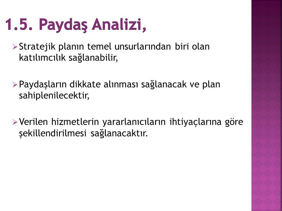 1.5. Paydaş Analizi, Stratejik planın temel unsurlarından biri olan katılımcılık sağlanabilir,