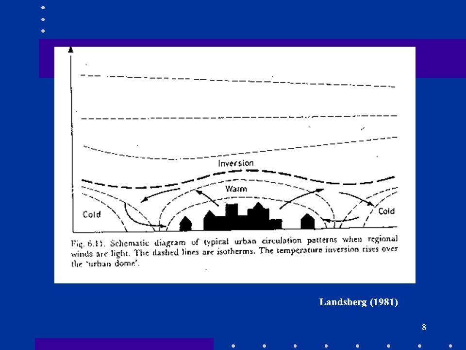Landsberg (1981)