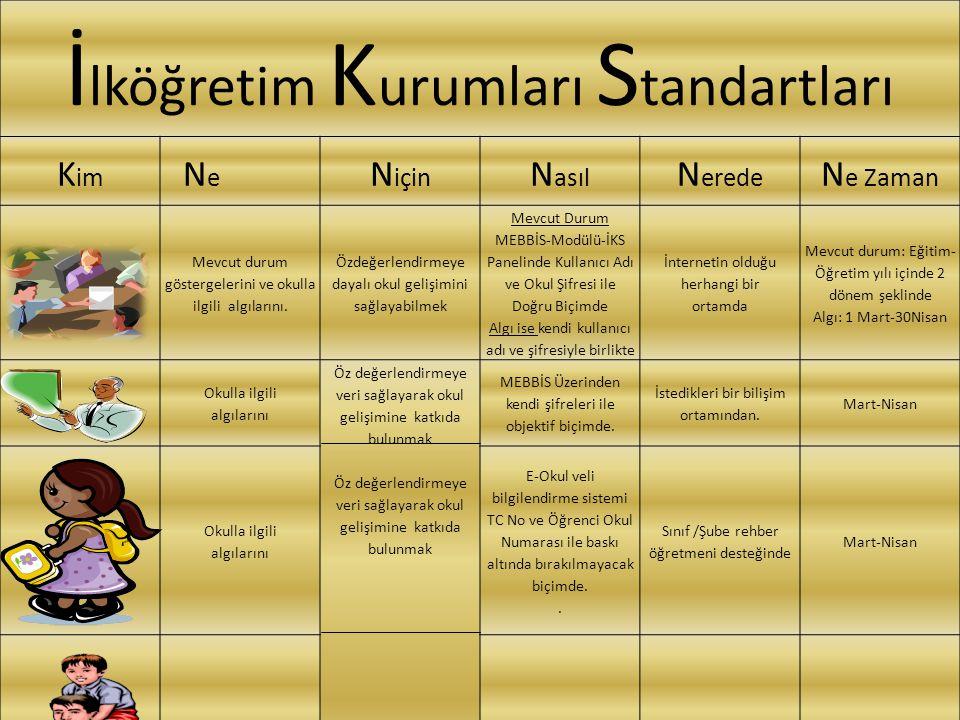 İlköğretim Kurumları Standartları