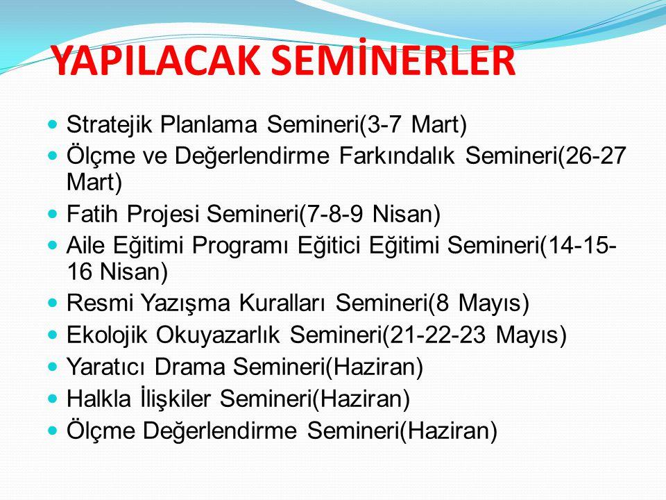 YAPILACAK SEMİNERLER Stratejik Planlama Semineri(3-7 Mart)
