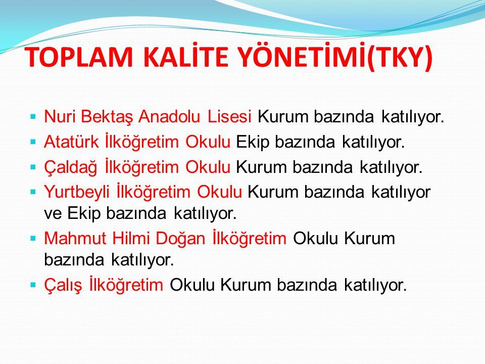 TOPLAM KALİTE YÖNETİMİ(TKY)