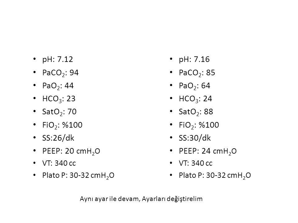 pH: 7.12 PaCO2: 94 PaO2: 44 HCO3: 23 SatO2: 70 FiO2: %100 SS:26/dk