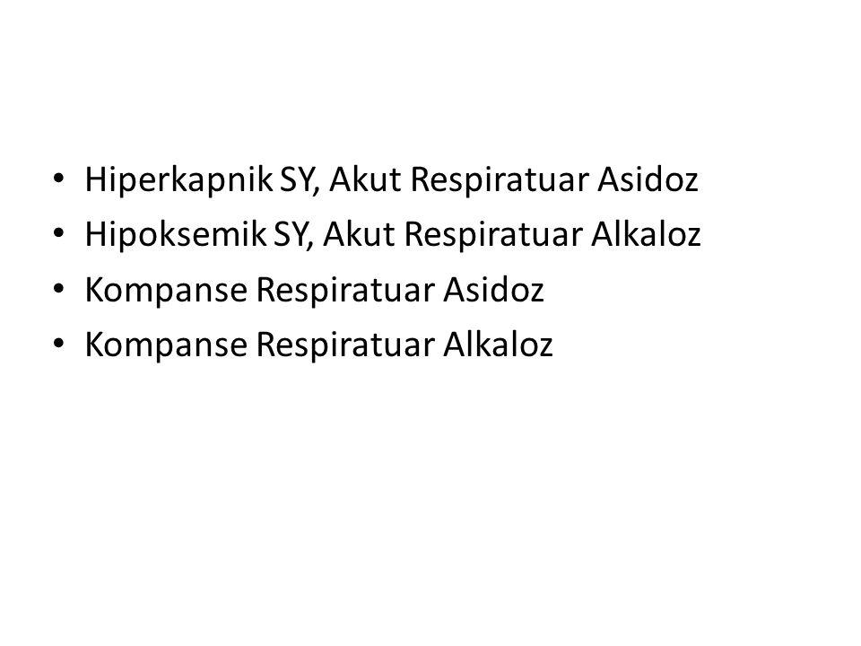 Hiperkapnik SY, Akut Respiratuar Asidoz