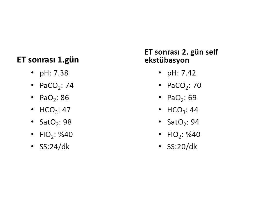ET sonrası 1.gün ET sonrası 2. gün self ekstübasyon pH: 7.38 PaCO2: 74