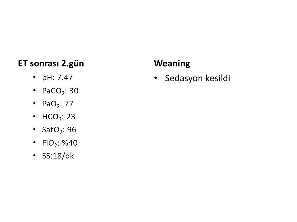 ET sonrası 2.gün Weaning Sedasyon kesildi pH: 7.47 PaCO2: 30 PaO2: 77