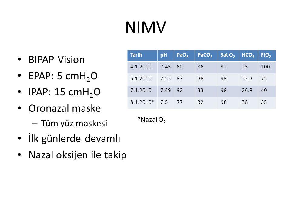NIMV BIPAP Vision EPAP: 5 cmH2O IPAP: 15 cmH2O Oronazal maske