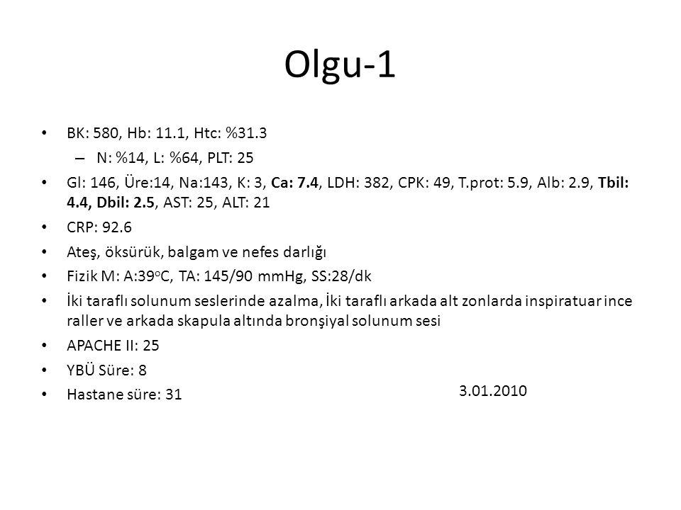 Olgu-1 BK: 580, Hb: 11.1, Htc: %31.3 N: %14, L: %64, PLT: 25