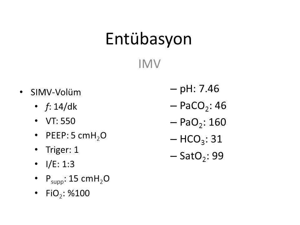 Entübasyon IMV pH: 7.46 PaCO2: 46 PaO2: 160 HCO3: 31 SatO2: 99