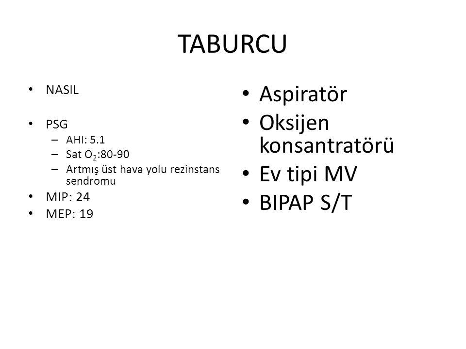 TABURCU Aspiratör Oksijen konsantratörü Ev tipi MV BIPAP S/T NASIL PSG