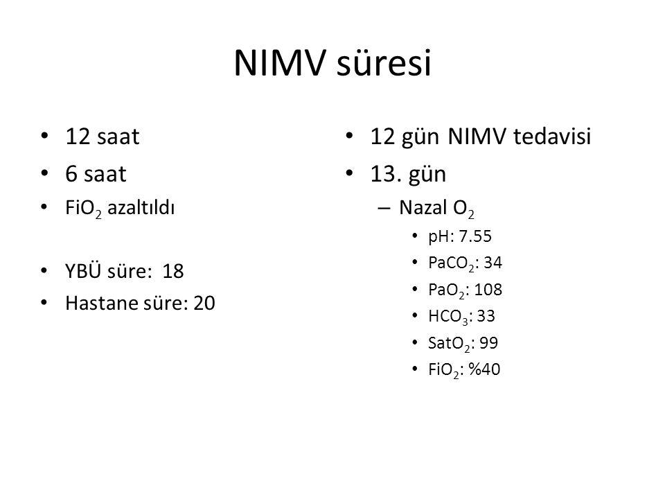 NIMV süresi 12 saat 6 saat 12 gün NIMV tedavisi 13. gün FiO2 azaltıldı