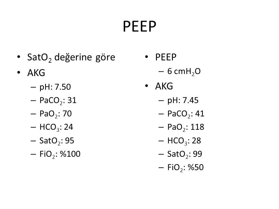 PEEP SatO2 değerine göre AKG PEEP AKG pH: 7.50 PaCO2: 31 PaO2: 70