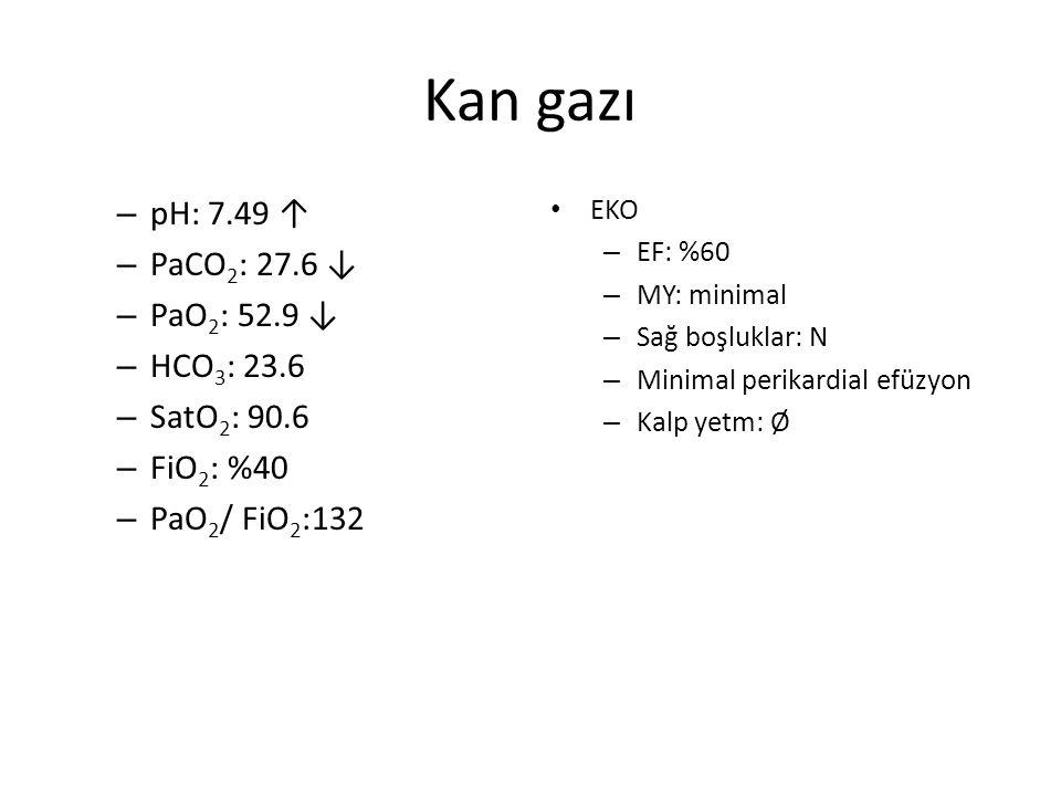 Kan gazı pH: 7.49 ↑ PaCO2: 27.6 ↓ PaO2: 52.9 ↓ HCO3: 23.6 SatO2: 90.6