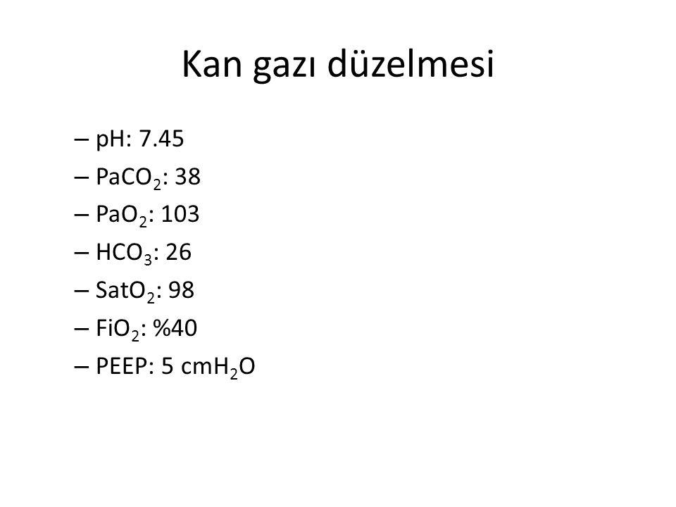 Kan gazı düzelmesi pH: 7.45 PaCO2: 38 PaO2: 103 HCO3: 26 SatO2: 98