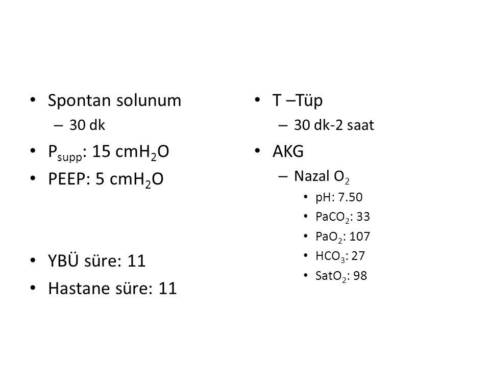 Spontan solunum Psupp: 15 cmH2O PEEP: 5 cmH2O YBÜ süre: 11