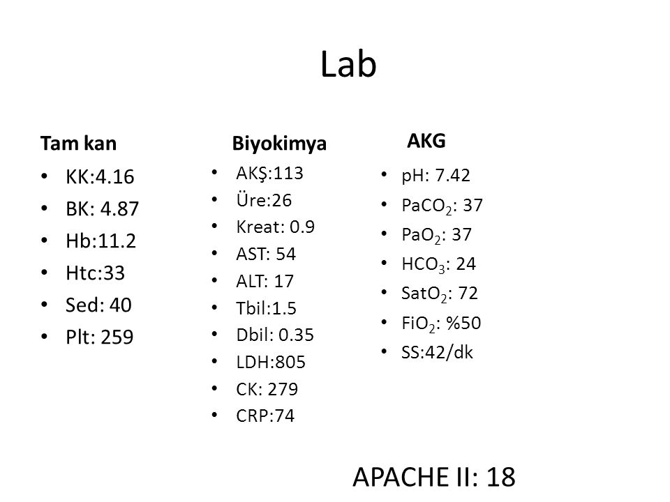 Lab APACHE II: 18 Tam kan Biyokimya AKG KK:4.16 BK: 4.87 Hb:11.2