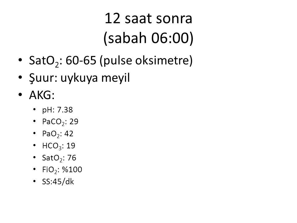 12 saat sonra (sabah 06:00) SatO2: 60-65 (pulse oksimetre)
