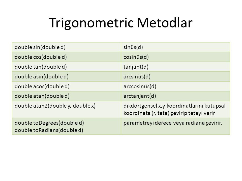 Trigonometric Metodlar