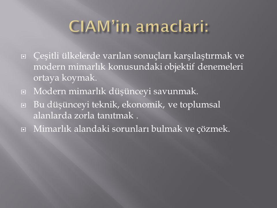CIAM'in amaclari: Çeşitli ülkelerde varılan sonuçları karşılaştırmak ve modern mimarlık konusundaki objektif denemeleri ortaya koymak.