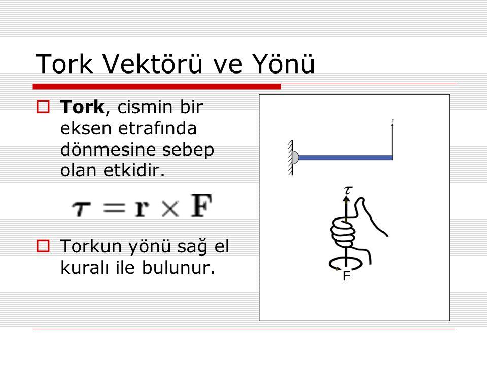Tork Vektörü ve Yönü Tork, cismin bir eksen etrafında dönmesine sebep olan etkidir.