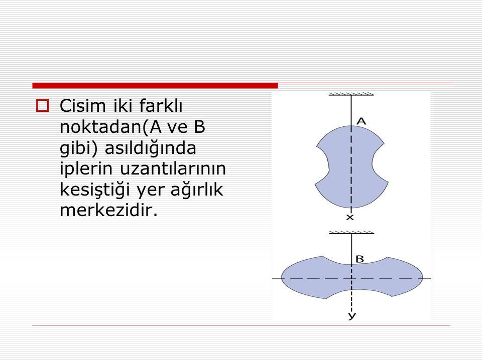 Cisim iki farklı noktadan(A ve B gibi) asıldığında iplerin uzantılarının kesiştiği yer ağırlık merkezidir.