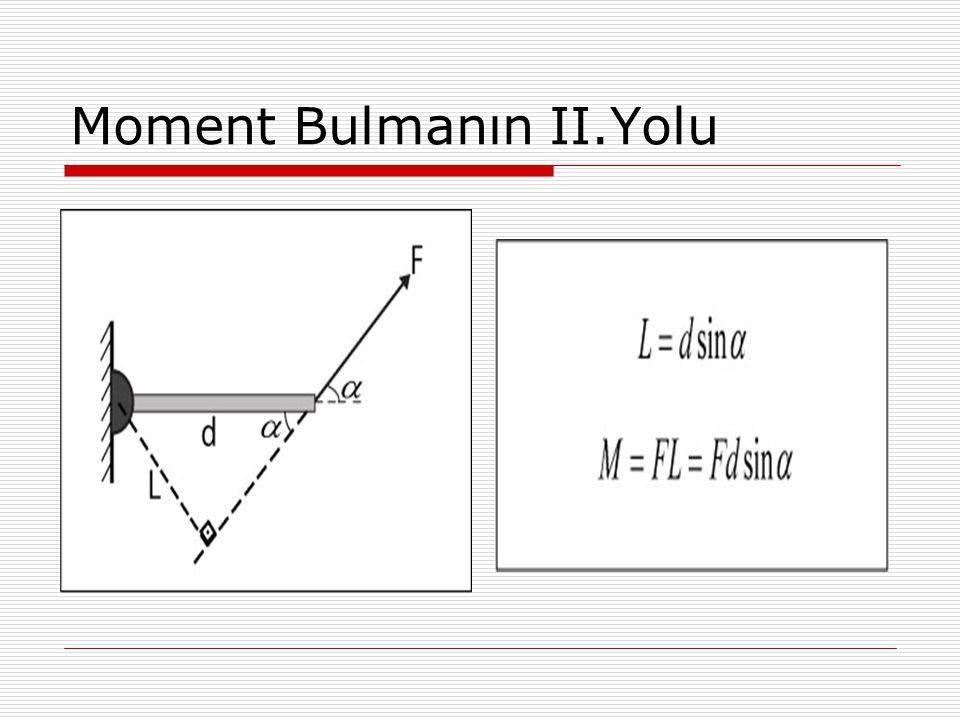 Moment Bulmanın II.Yolu
