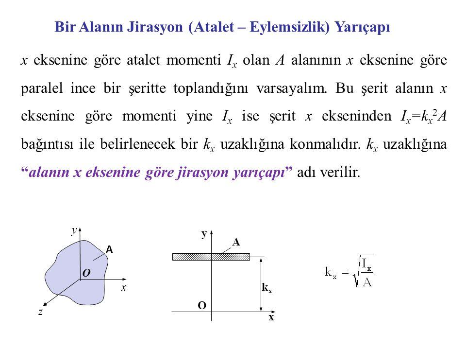 Bir Alanın Jirasyon (Atalet – Eylemsizlik) Yarıçapı