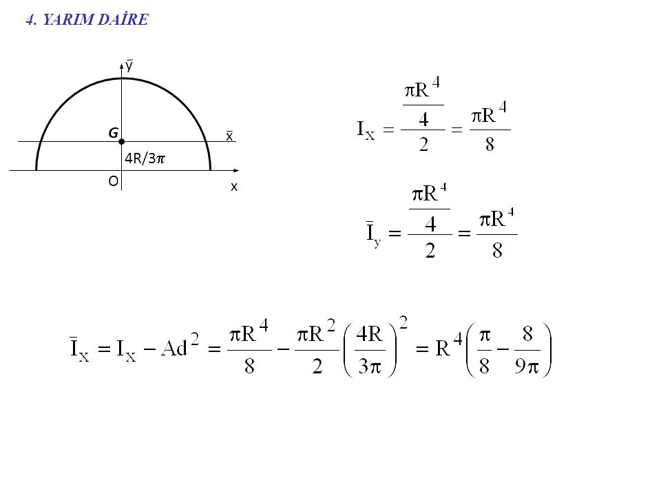 4. YARIM DAİRE G x y O 4R/3p