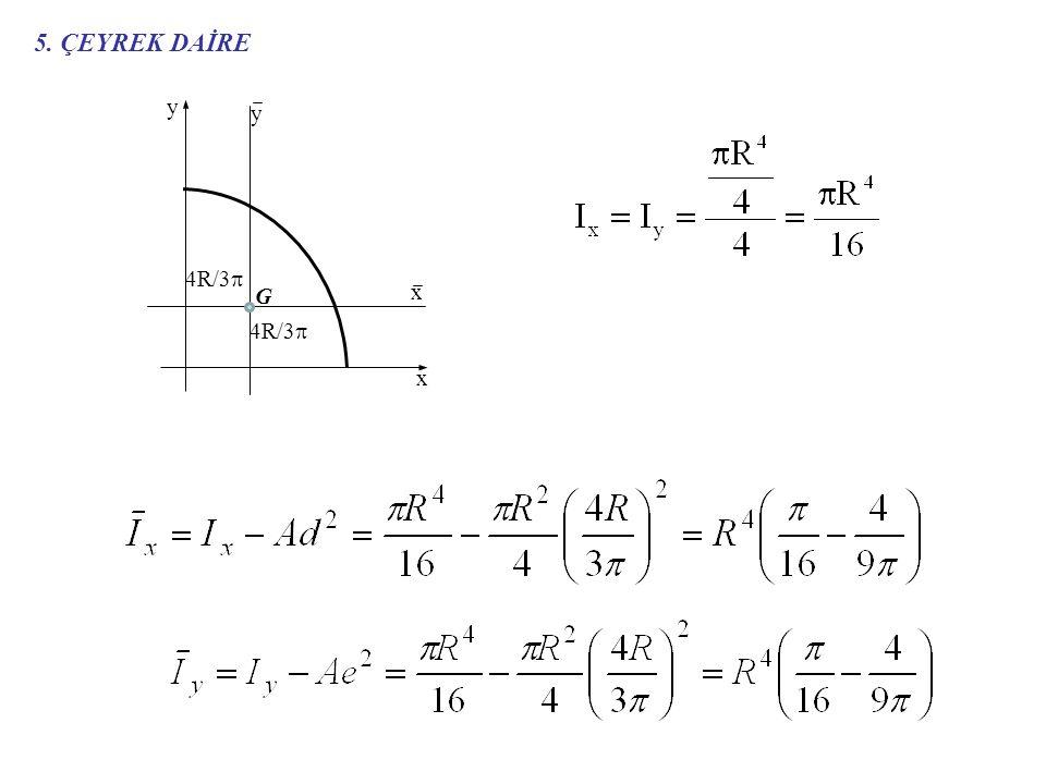 5. ÇEYREK DAİRE y x G 4R/3p