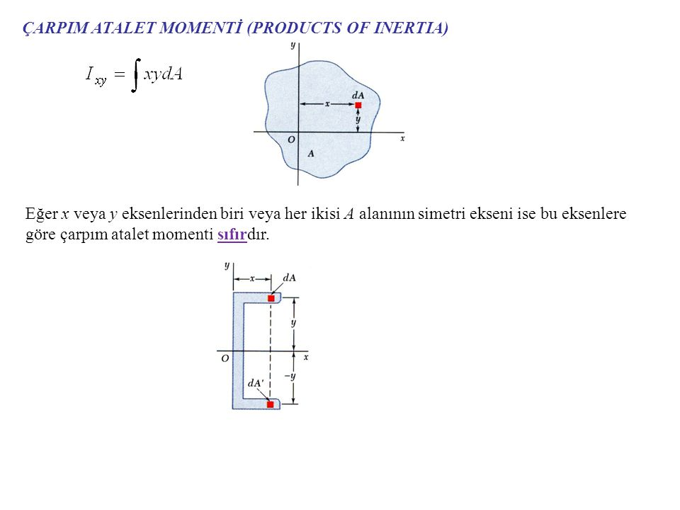 ÇARPIM ATALET MOMENTİ (PRODUCTS OF INERTIA)