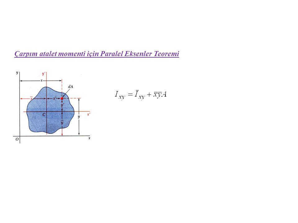 Çarpım atalet momenti için Paralel Eksenler Teoremi