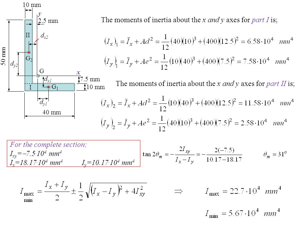 The moments of inertia about the x and y axes for part I is;
